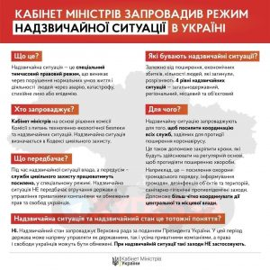 Кабинет министров на 30 дней распространил карантин и режим чрезвычайной ситуации на всю Украину